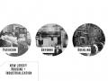 NJ Housing + Industrialization